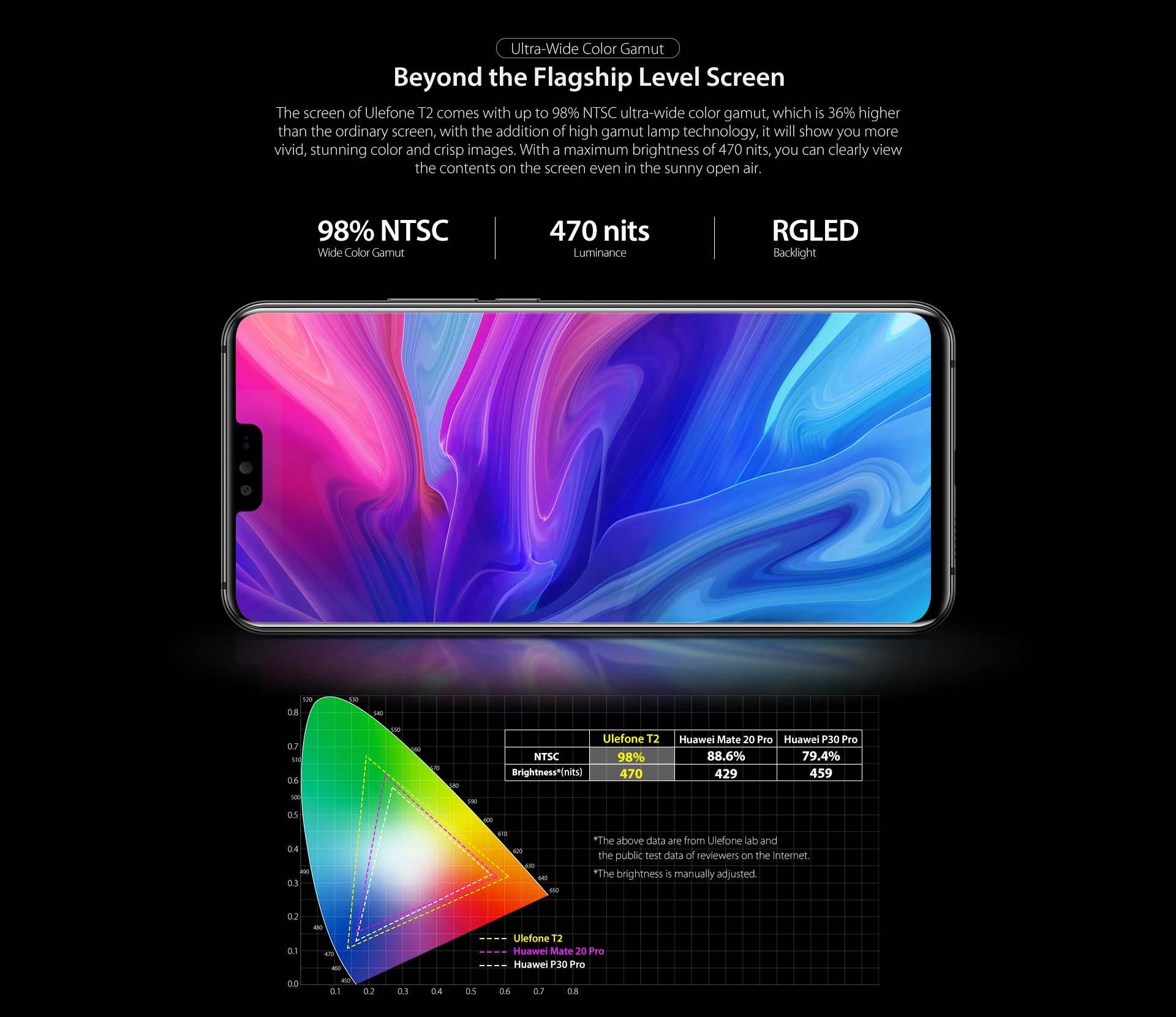 Ulefone T2 rugged phone